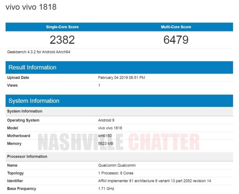 Skor benchmark dari Vivo V15