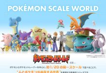 Pokemon Scale World