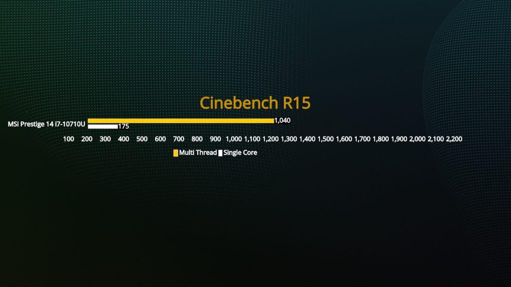 Benchmark MSI Prestige 14 Cinebench R15