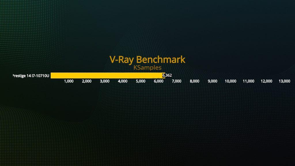 Benchmark MSI Prestige V-Ray