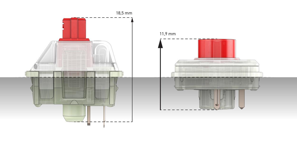 MX Low Profile RGB